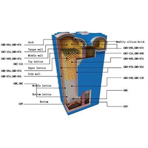 Glass Regenerator